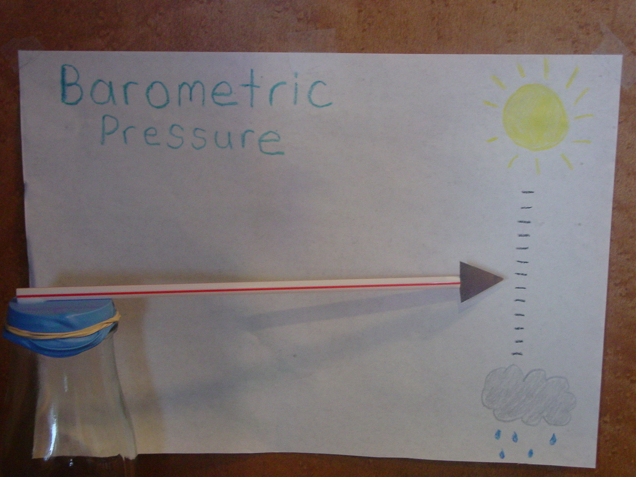 Barometer Scientists Using Inside Voices